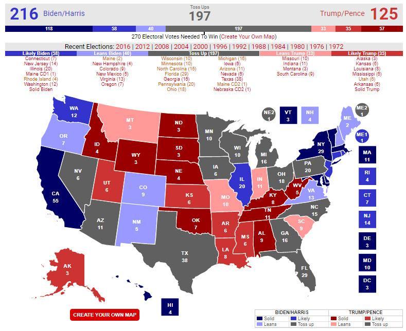 US presidential election, trump biden poll resulsts, us election polls