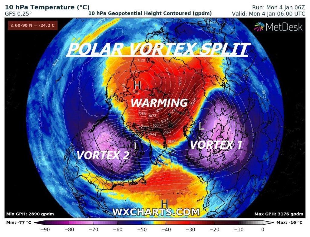 polar vortex splits in two, polar vortex splits in two january 2021, what does it mean when polar vortex splits in two?, winter weather 2021, extreme winter weather 2021