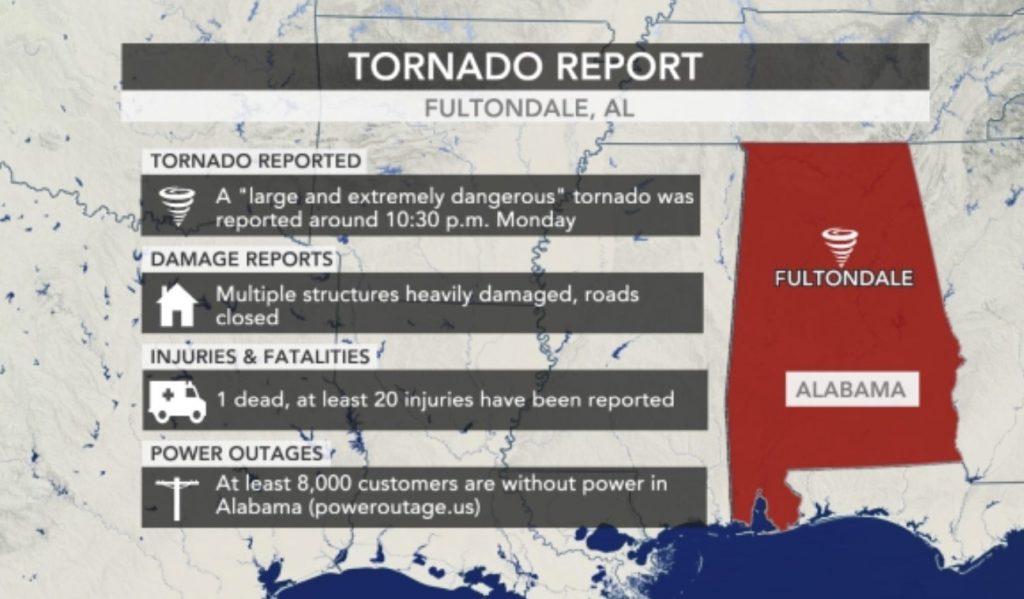 tornado alabama fultondale, tornado alabama fultondale video, tornado alabama fultondale pictures, tornado alabama fultondale january 25 2021, Deadly tornado hits Fultondale Alabama on January 25