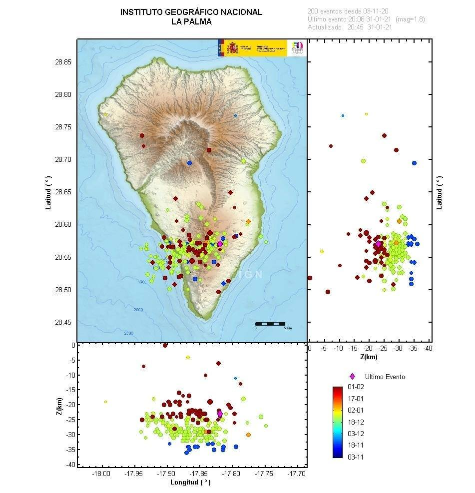 Cumbre Vieja volcano earthquake swarm of February 2021 in the Canary Islands