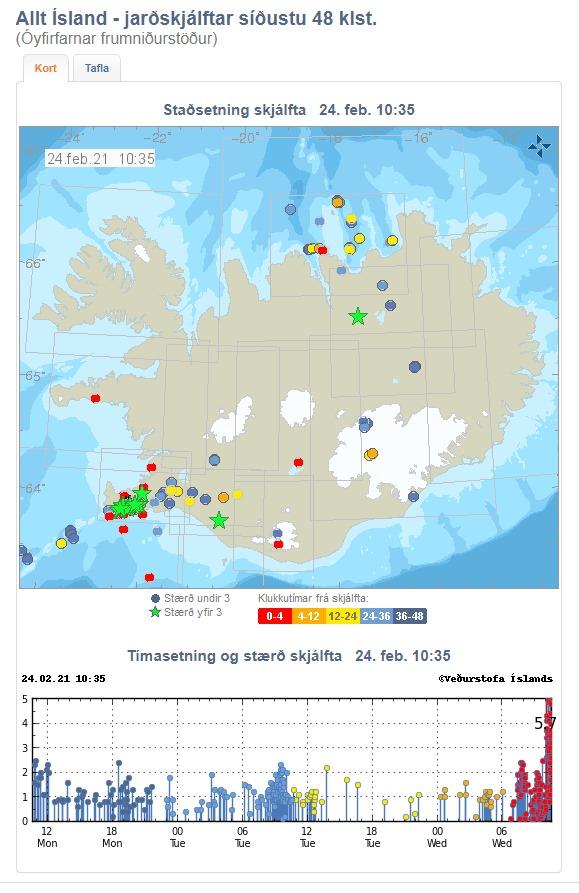 iceland earthquake, iceland earthquake vedur, iceland earthquake earthquake map