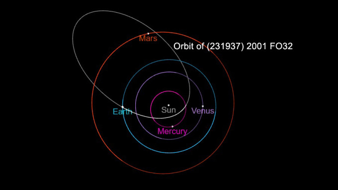 Biggest, fastest known asteroid flyby of 2021 is coming up March 21