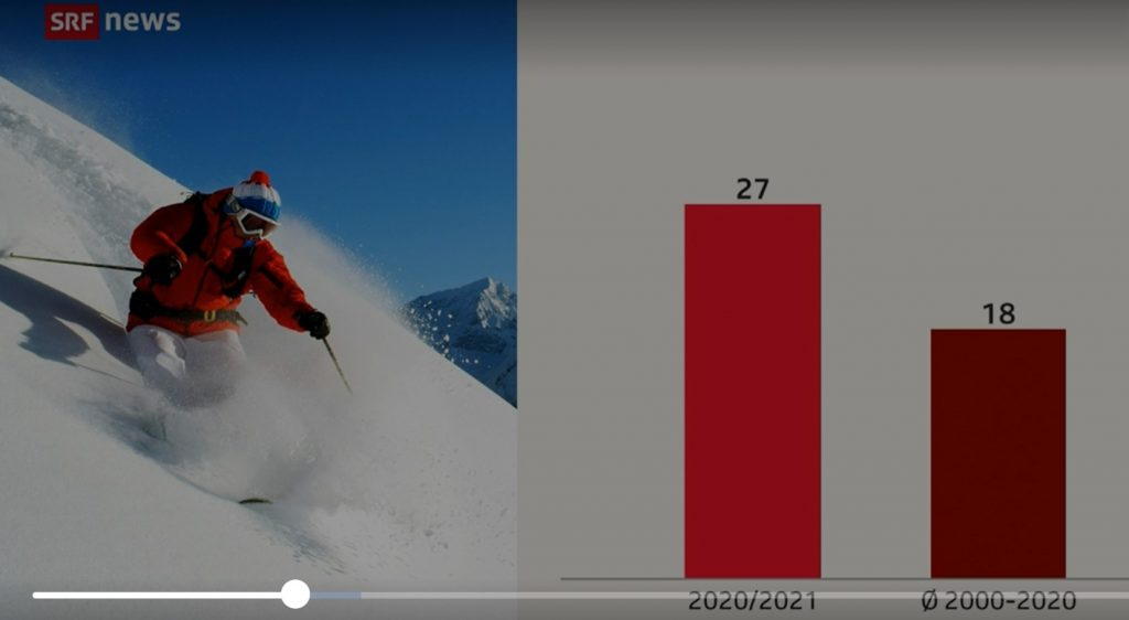 avalanche death switzerland, avalanche rescue video, avalanche death switzerland avalanche rescue video switzerland