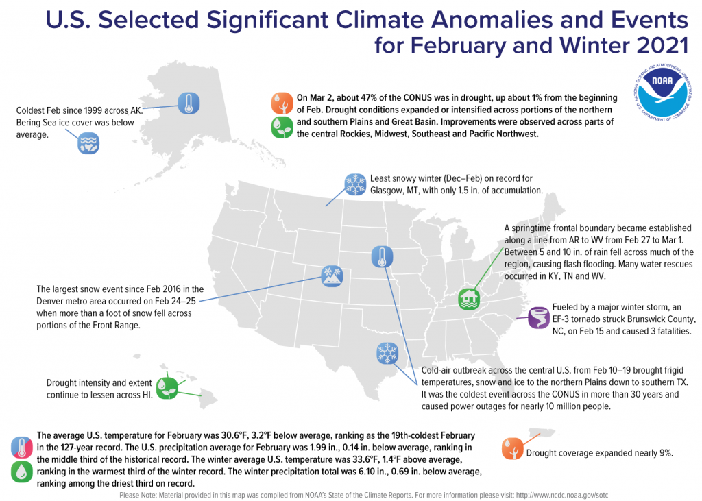 cold weather anomalies usa february 2021