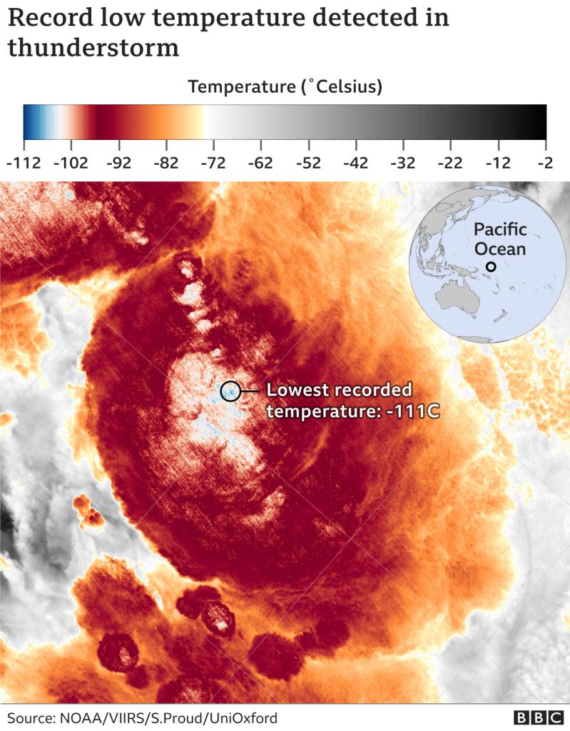 record low temperature cloud storm