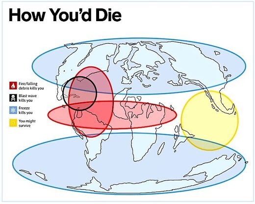 How to survive a killer asteroid