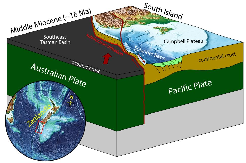 A hidden continent named Zealandia birthed a new subduction zone near New Zealand