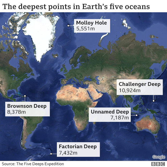 deepest points in earth oceans, what are the deepest points in earth oceans, deepest points in earth oceans map, deepest points in earth oceans video, deepest points in earth oceans may 2021