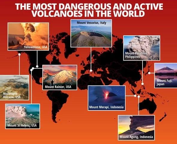 most dangerous volcanoes in the world