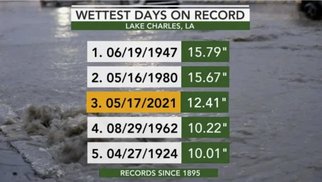wettest days on record for Lake Charles Louisiana, flood emergency louisiana, louisiana flooding, flooding louisiana may 2021, texas hail video
