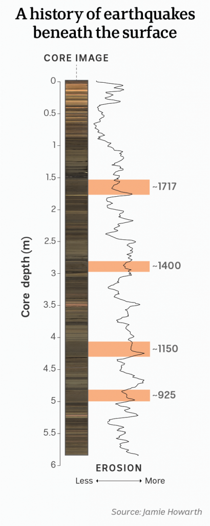 alpine fault earthquake risk new zealand, severe risk of strong earthquake alpine fault new zealand
