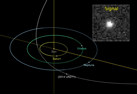 discovery huge comet 2014 UN271 minor planet, comet, space, discovery, planet