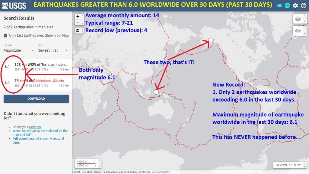 drop earthquake activity last 30 days