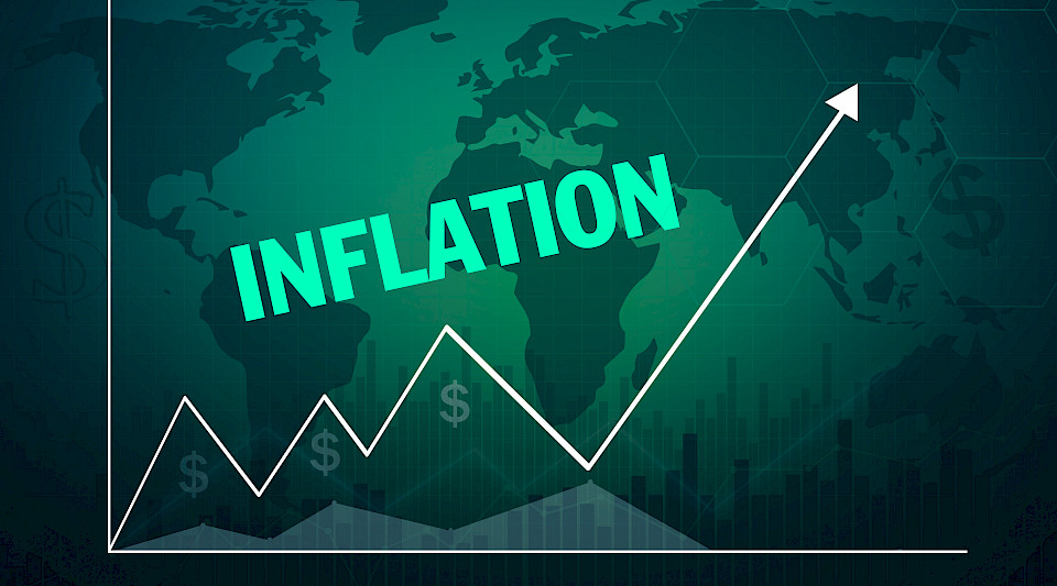 The perfect storm making everything you need more expensive, inflation, inflation 2021