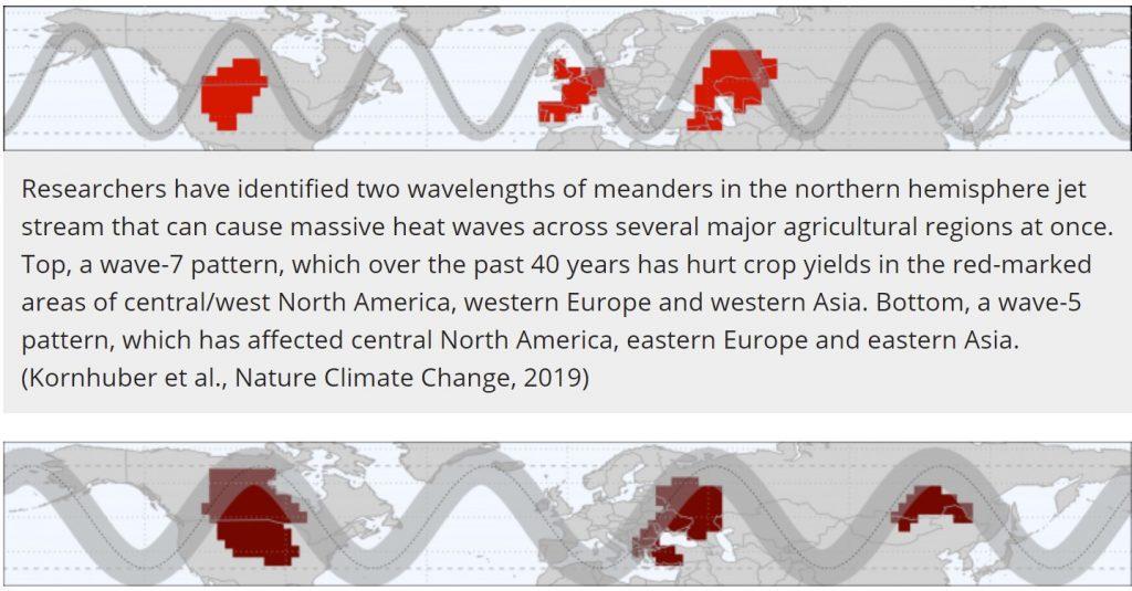 anomalous jet stream pattern imperils food production