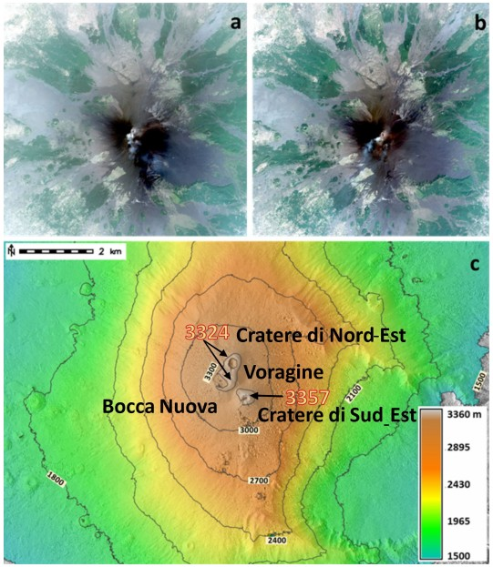 etna growing in size, etna growing in height, etna is growing after continuous eruptions