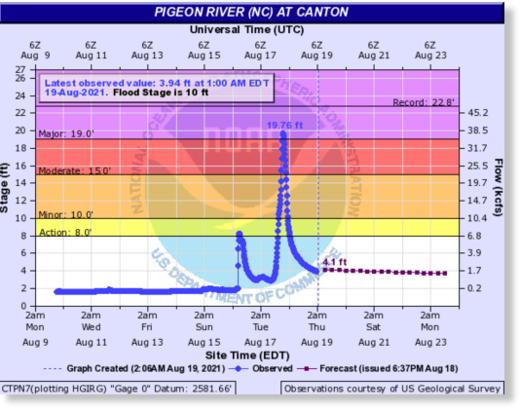 north carolina floods, deadly north carolina floods, north carolina floods video, north carolina floods photo