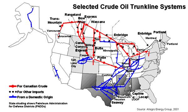 pipelines new madrid earthquake