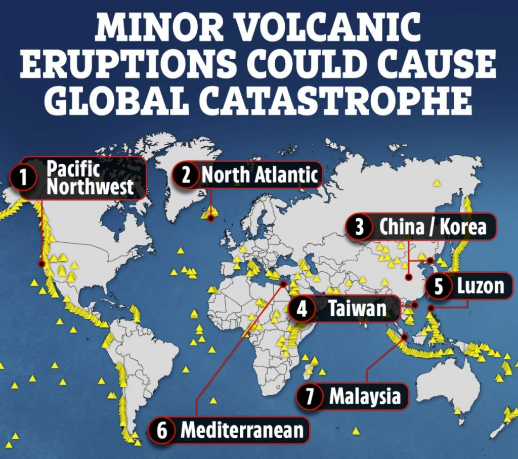 Small volcano eruptions can cause global disruptions, volcano risk, volcano risk assessment