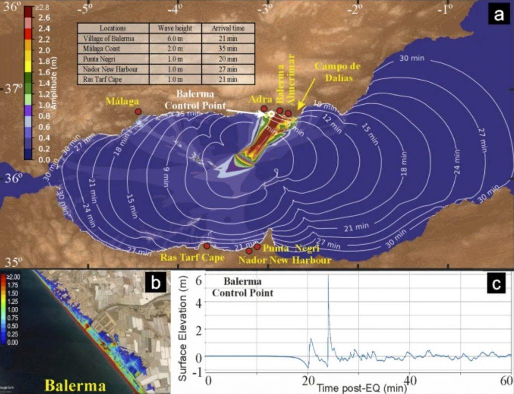 earthquakes sequence along the Averroes Fault off Spain, tsunami andalusia, andalusia tsunami risk, tsunami risk andalusian coast
