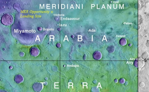 super volcanoes on Mars