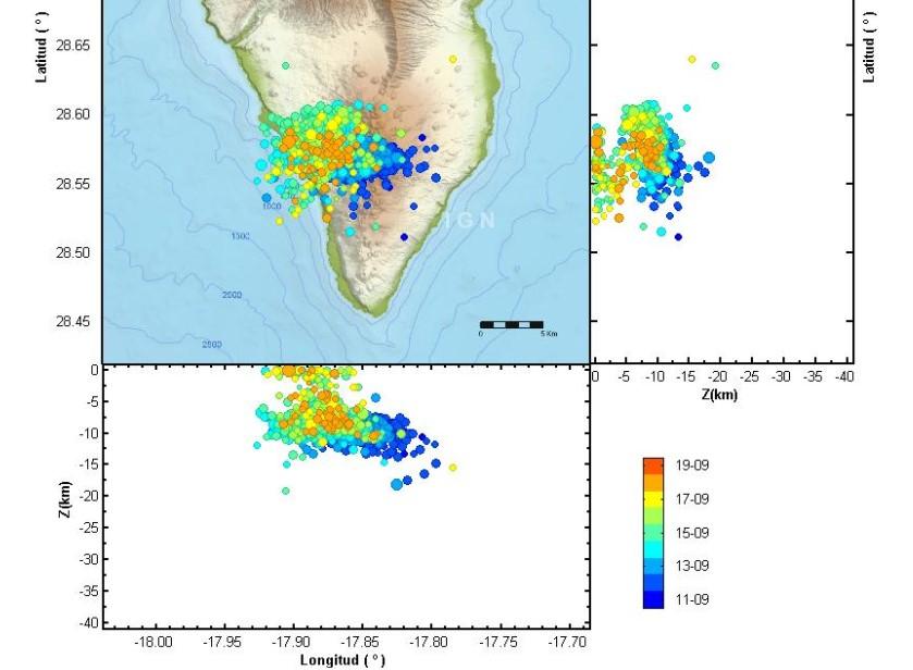 earthquake swarm la palma september 18 2021