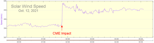 CME impact sparks geomagnetic storm on October 11-12 2021, CME impact sparks geomagnetic storm on October 11-12 2021 video, CME impact sparks geomagnetic storm on October 11-12 2021 pictures, CME impact sparks geomagnetic storm on October 11-12 2021 news