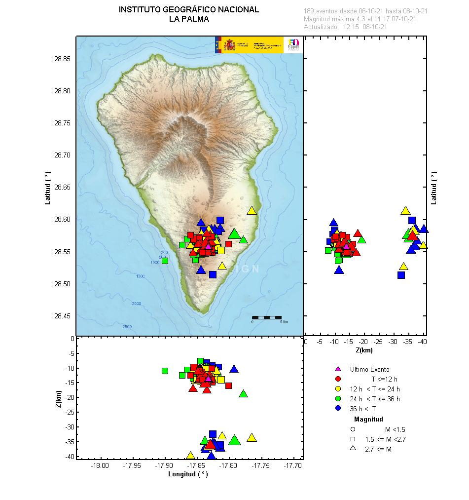 180 earthquakes hit La Palma eruption site in the last 48 hours